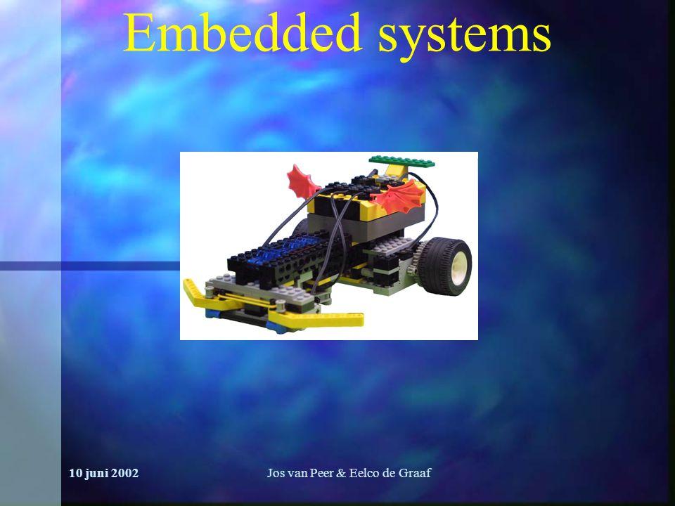 10 juni 2002Jos van Peer & Eelco de Graaf Embedded systems