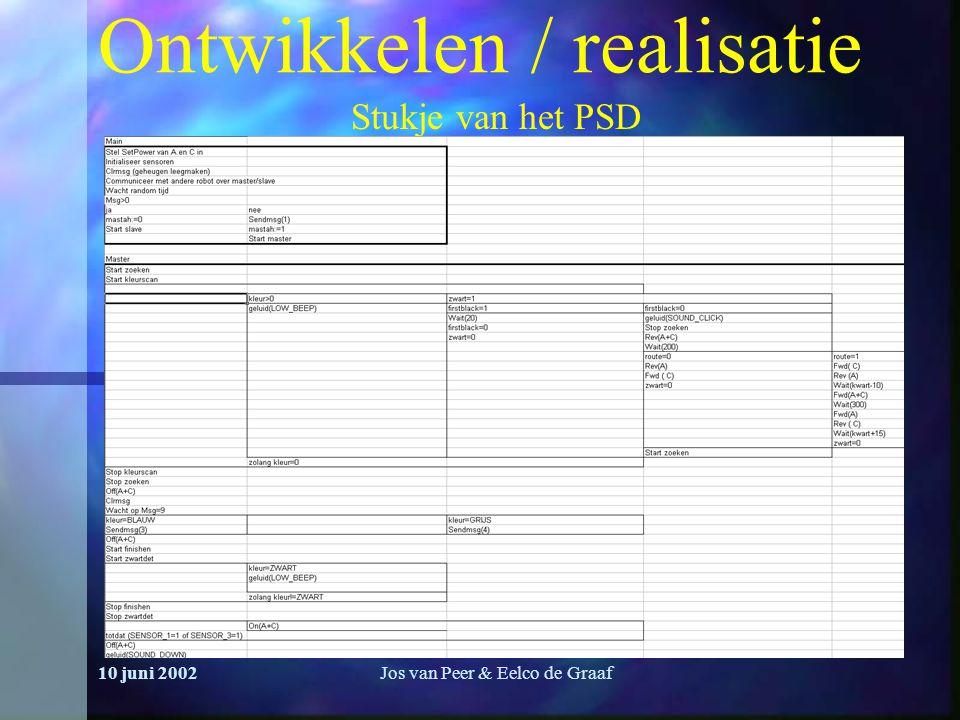 10 juni 2002Jos van Peer & Eelco de Graaf Ontwikkelen / realisatie Stukje van het PSD