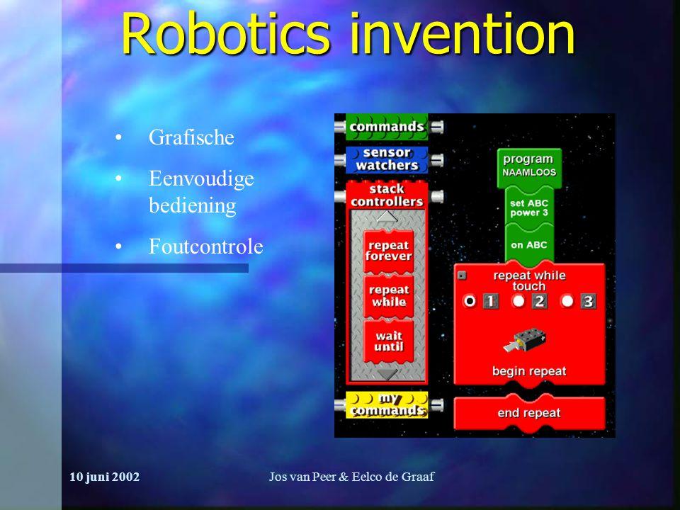 10 juni 2002Jos van Peer & Eelco de Graaf Robotics invention Grafische Eenvoudige bediening Foutcontrole