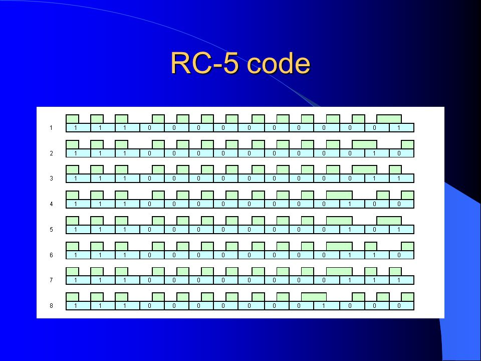 RC-5 code