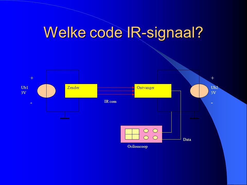 Welke code IR-signaal? Ub2 5V Data Ub1 3V ZenderOntvanger + - + - Ocilosscoop IR com
