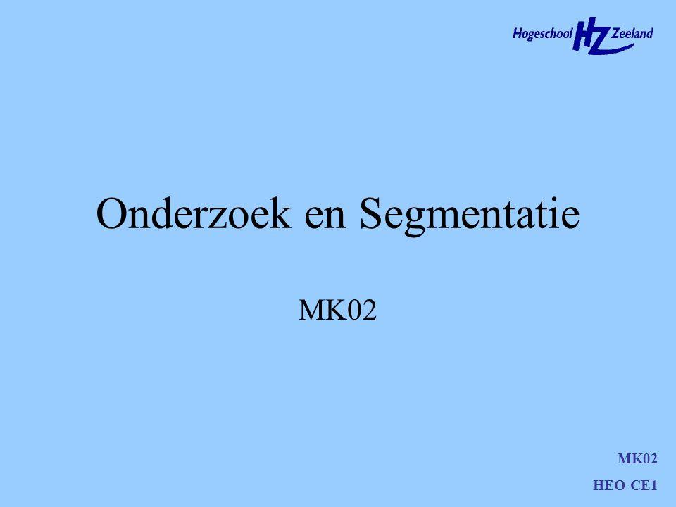 Externe omgeving Macro-omgeving –Demografisch –Economisch –Politiek/juridisch –Natuurlijk –Technologisch –Sociaal/cultureel MK01 HEO-CE1
