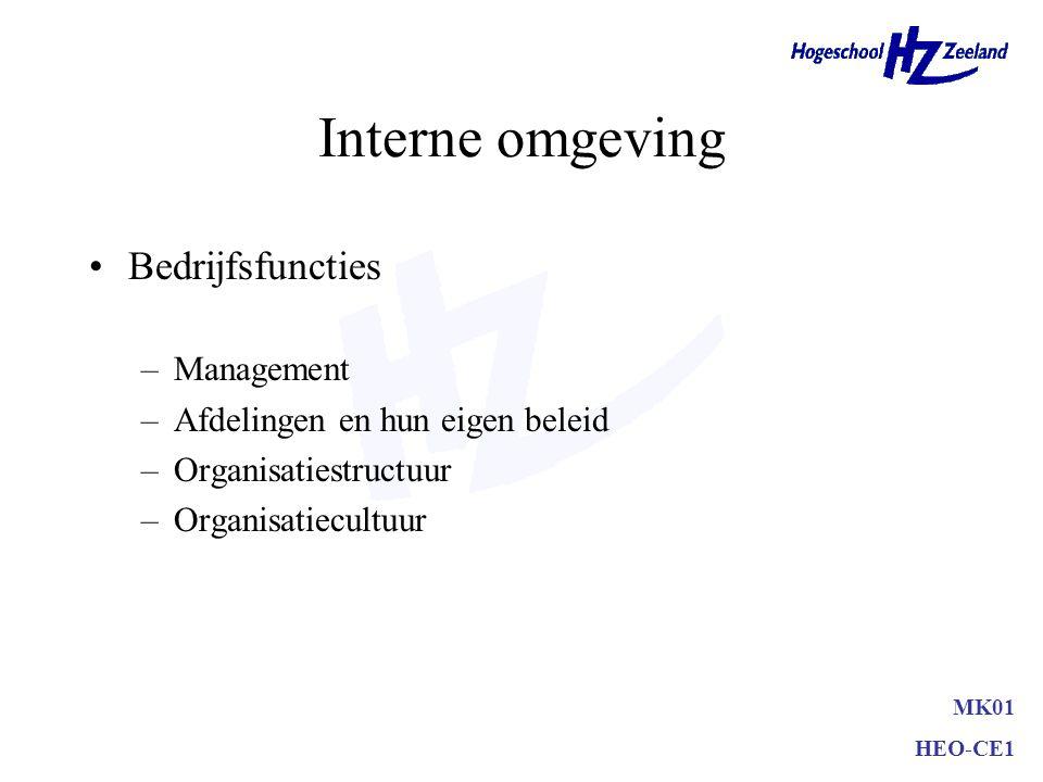 Interne omgeving Bedrijfsfuncties –Management –Afdelingen en hun eigen beleid –Organisatiestructuur –Organisatiecultuur MK01 HEO-CE1
