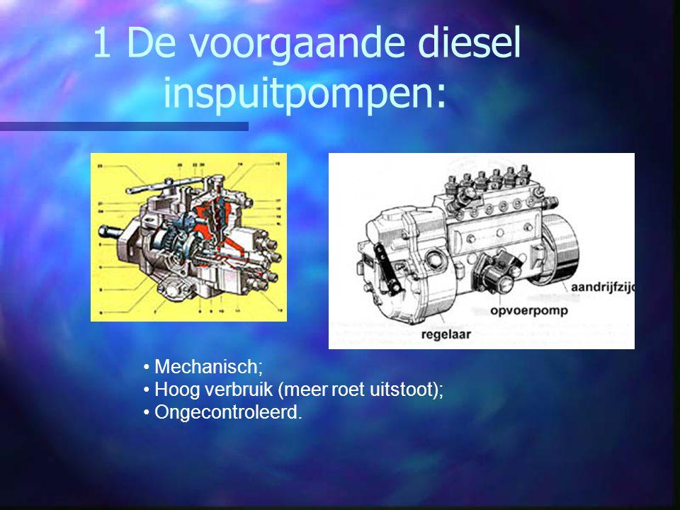 Mechanisch; Hoog verbruik (meer roet uitstoot); Ongecontroleerd. 1 De voorgaande diesel inspuitpompen: