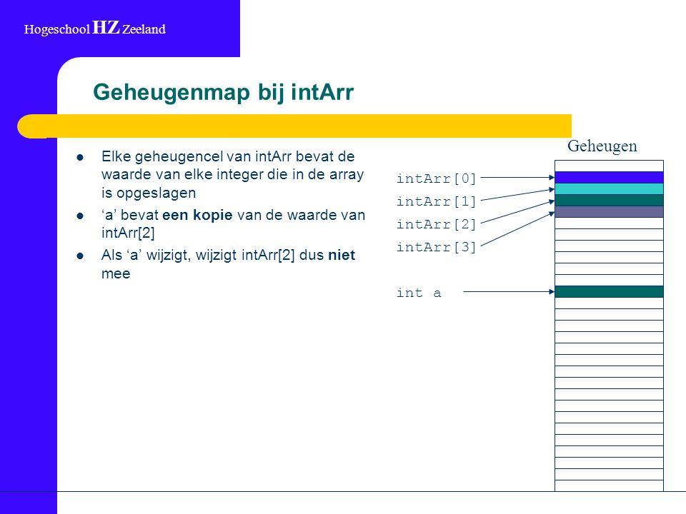 Hogeschool HZ Zeeland Geheugenmap bij intArr Elke geheugencel van intArr bevat de waarde van elke integer die in de array is opgeslagen 'a' bevat een kopie van de waarde van intArr[2] Als 'a' wijzigt, wijzigt intArr[2] dus niet mee int a Geheugen intArr[0] intArr[1] intArr[2] intArr[3]