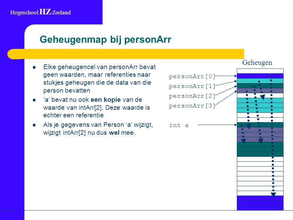 Hogeschool HZ Zeeland Geheugenmap bij personArr Elke geheugencel van personArr bevat geen waarden, maar referenties naar stukjes geheugen die de data van die person bevatten 'a' bevat nu ook een kopie van de waarde van intArr[2].