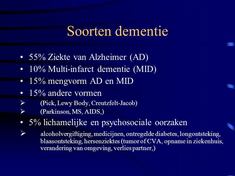 Soorten dementie 55% Ziekte van Alzheimer (AD) 10% Multi-infarct dementie (MID) 15% mengvorm AD en MID 15% andere vormen  (Pick, Lewy Body, Creutzfelt-Jacob)  (Parkinson, MS, AIDS,) 5% lichamelijke en psychosociale oorzaken  alcoholvergiftiging, medicijnen, ontregelde diabetes, longontsteking, blaasontsteking, hersenziektes (tumor of CVA, opname in ziekenhuis, verandering van omgeving, verlies partner,)