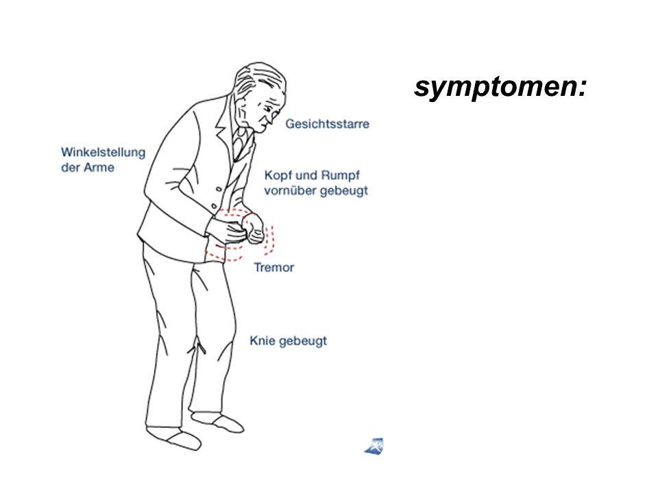 Motorische verschijnselen: Kernsymptomen: Rigiditeit (stijfheid van de ledematen) Akinesie (hypokinesie) (bewegingsarmoede) Rusttremor (trillen bij rust) (eerst aan één hand, arm of been, later aan beide) Gestoorde (voorovergebogen) houding en gestoorde houdingsreflexen Micrografie (klein en kriebelig schrijven) Maskergelaat = uitdrukkingsloos gezicht Moeilijk slikken en spreken: Speekselvloed Verminderde opvangreflexen en balans Moeite om te starten of veranderen van beweging Afwijkend looppatroon
