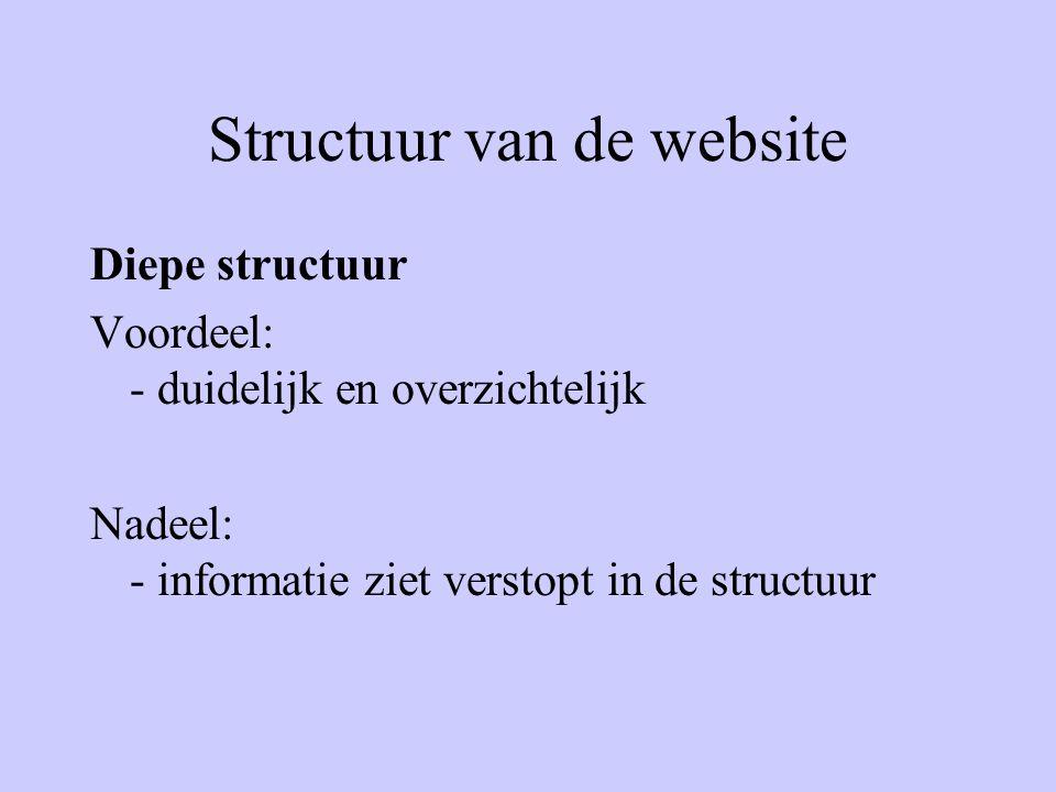Structuur van de website Gedwongen structuur Voordeel: - de bezoeker komt langs alle pagina's Nadeel: - geen keuze vrijheid