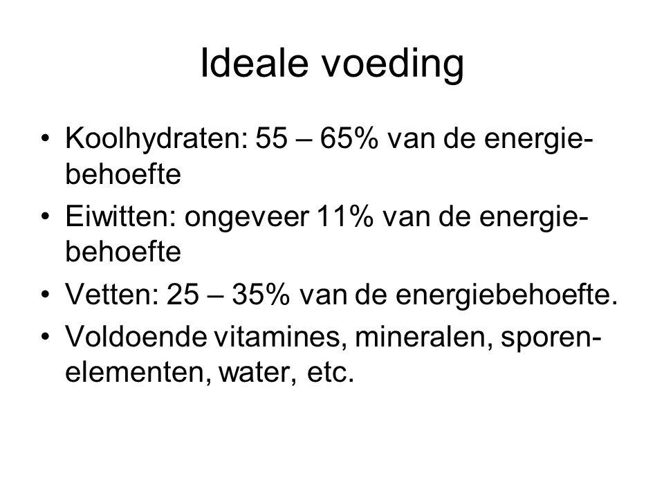 Ideale voeding Koolhydraten: 55 – 65% van de energie- behoefte Eiwitten: ongeveer 11% van de energie- behoefte Vetten: 25 – 35% van de energiebehoefte.