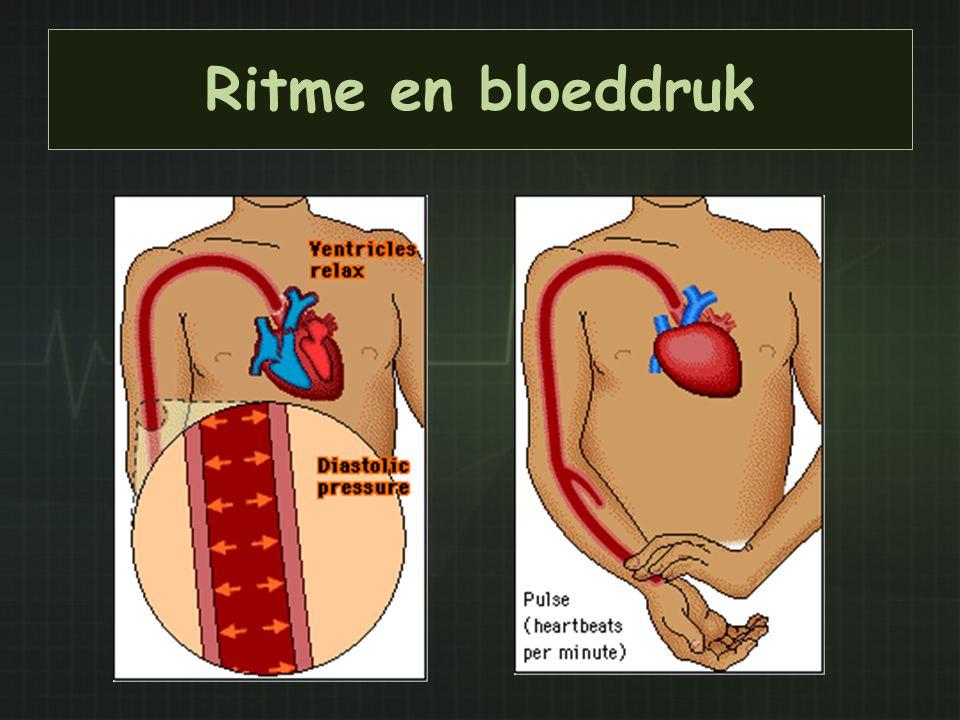 Ritme en bloeddruk