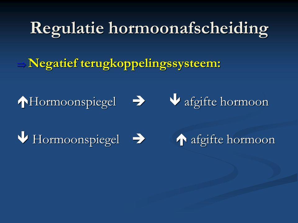 Regulatie hormoonafscheiding  Negatief terugkoppelingssysteem:  Hormoonspiegel   afgifte hormoon  Hormoonspiegel   afgifte hormoon