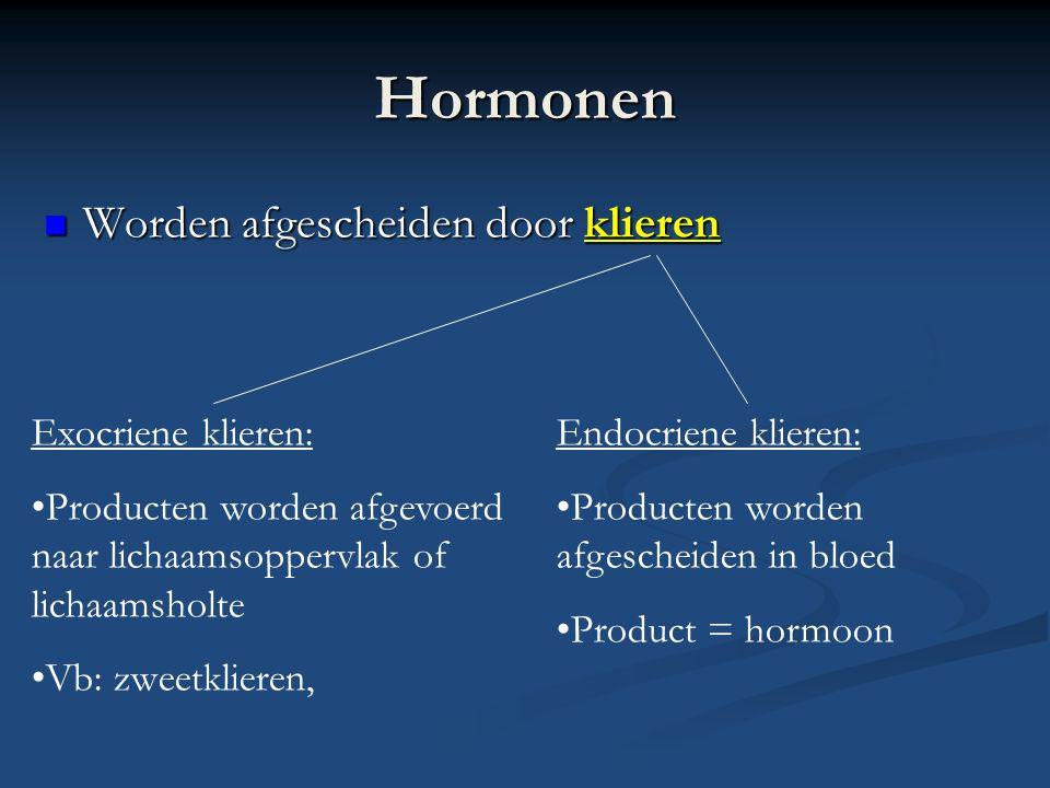 Hormonen Worden afgescheiden door klieren Worden afgescheiden door klieren Exocriene klieren: Producten worden afgevoerd naar lichaamsoppervlak of lichaamsholte Vb: zweetklieren, Endocriene klieren: Producten worden afgescheiden in bloed Product = hormoon