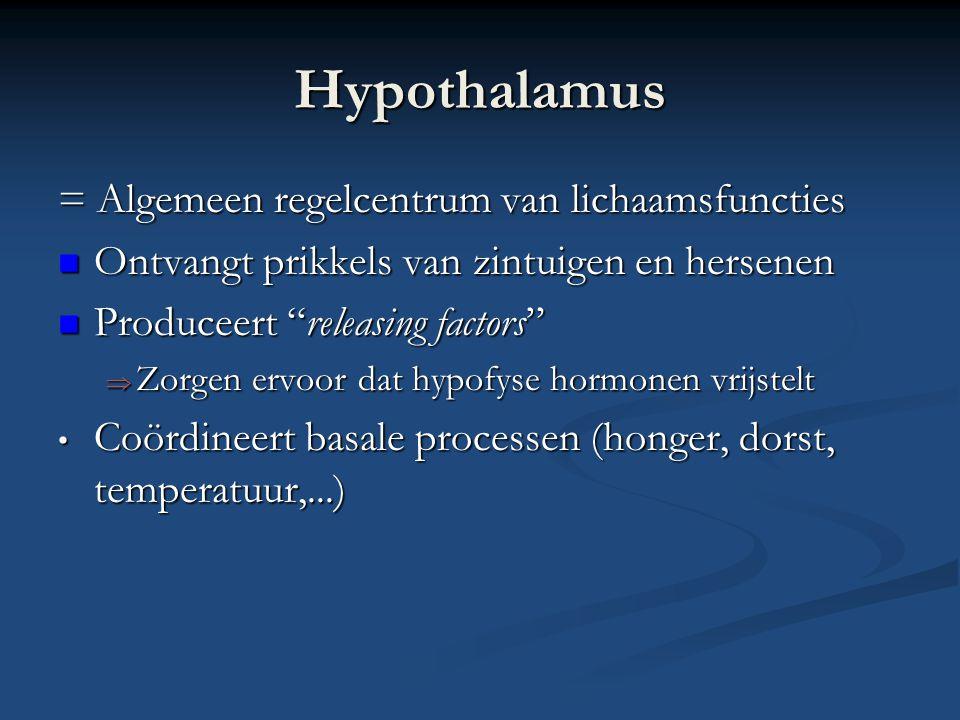 Hypothalamus = Algemeen regelcentrum van lichaamsfuncties Ontvangt prikkels van zintuigen en hersenen Ontvangt prikkels van zintuigen en hersenen Prod