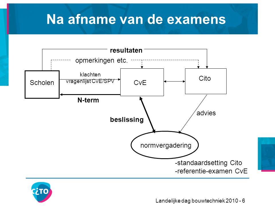 Landelijke dag bouwtechniek 2010 - 6 Na afname van de examens ScholenCvE Cito normvergadering resultaten klachten vragenlijst CvE/SPV advies beslissing opmerkingen etc.