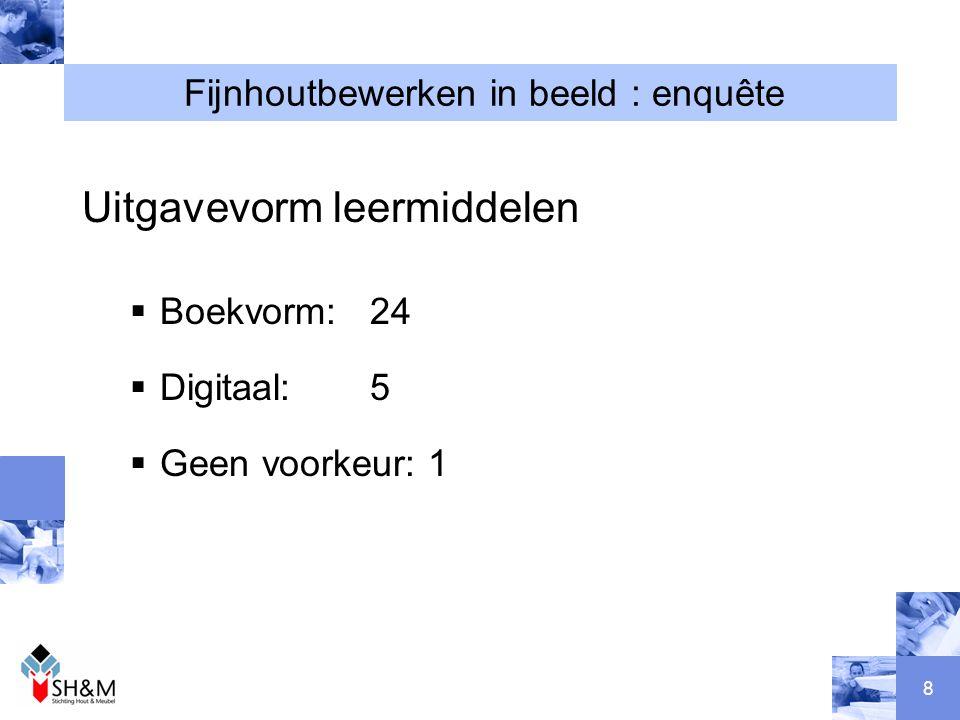 8 Fijnhoutbewerken in beeld : enquête Uitgavevorm leermiddelen  Boekvorm: 24  Digitaal: 5  Geen voorkeur: 1