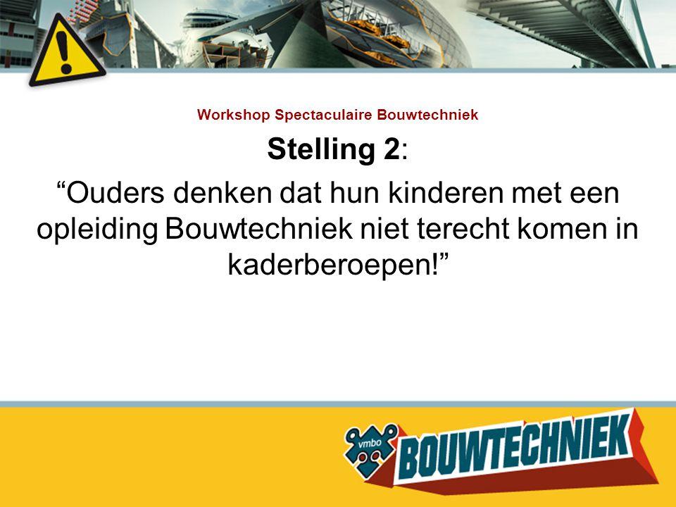 """Workshop Spectaculaire Bouwtechniek Stelling 2: """"Ouders denken dat hun kinderen met een opleiding Bouwtechniek niet terecht komen in kaderberoepen!"""""""