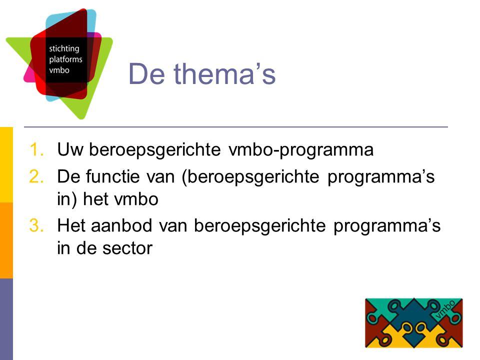 De thema's 1.Uw beroepsgerichte vmbo-programma 2.De functie van (beroepsgerichte programma's in) het vmbo 3.Het aanbod van beroepsgerichte programma's in de sector