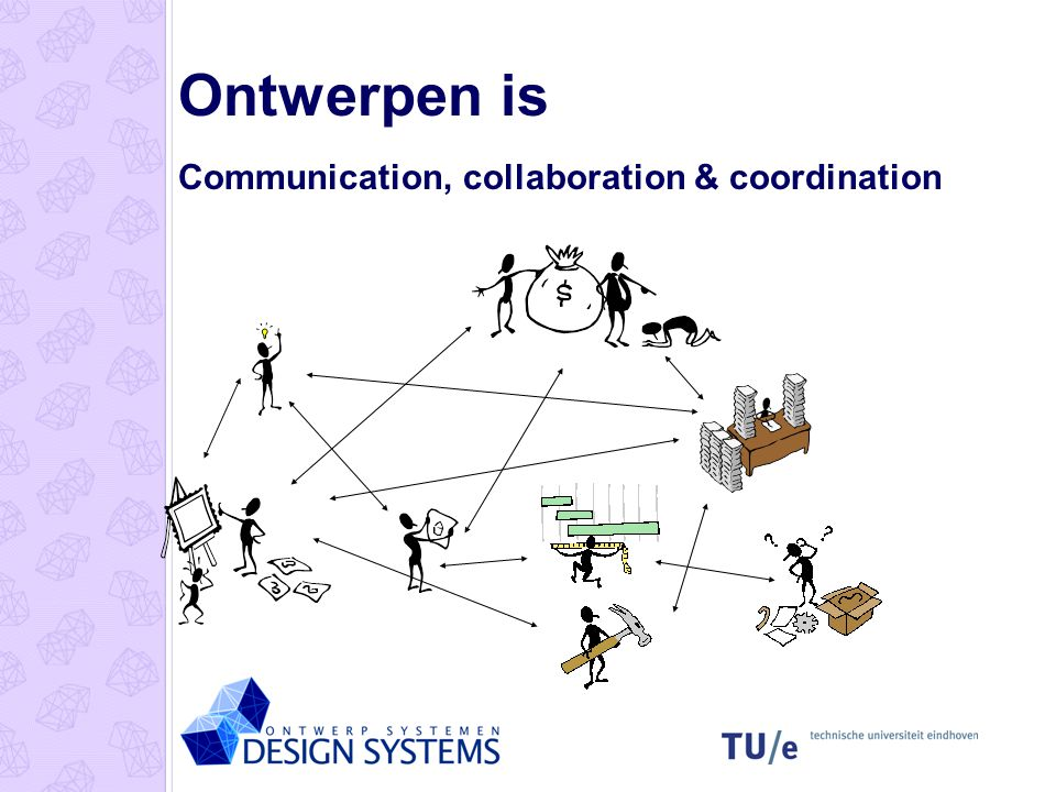Ontwerpen is Communication, collaboration & coordination