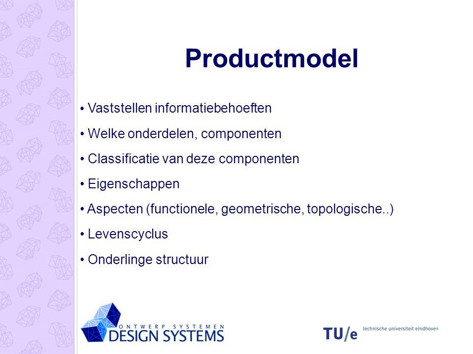 Vaststellen informatiebehoeften Welke onderdelen, componenten Classificatie van deze componenten Eigenschappen Aspecten (functionele, geometrische, to