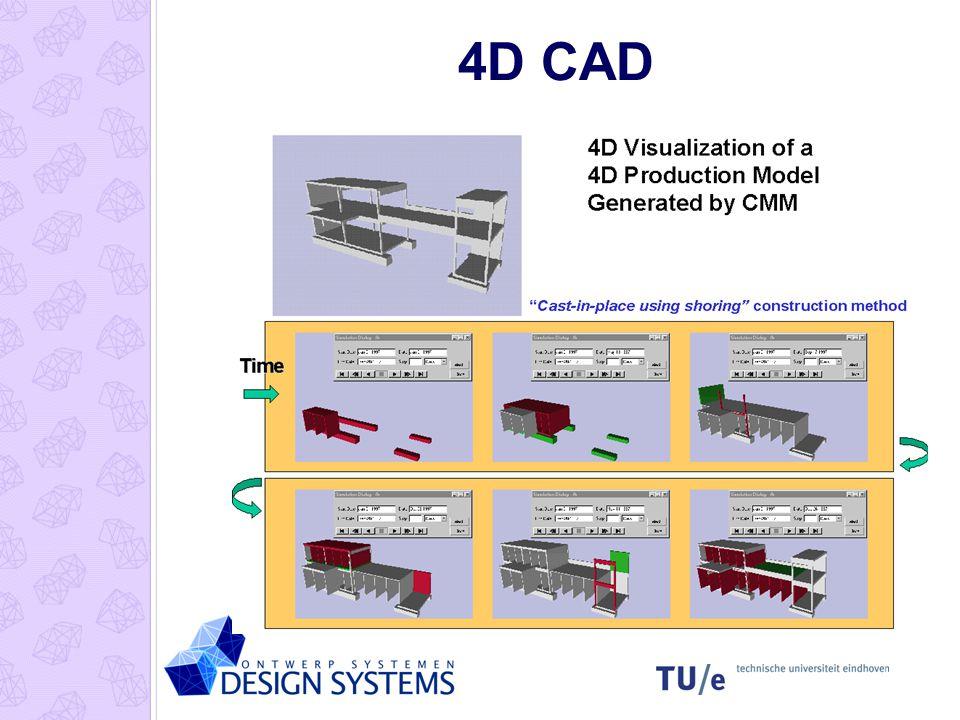 4D CAD