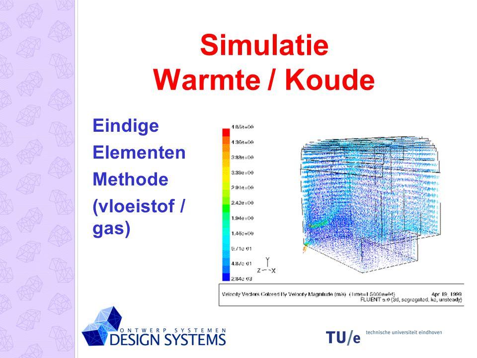 Simulatie Warmte / Koude Eindige Elementen Methode (vloeistof / gas)