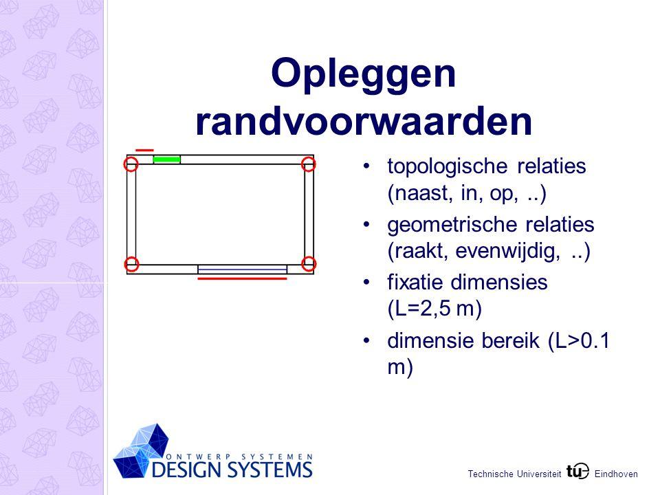 Eindhoven Technische Universiteit Opleggen randvoorwaarden topologische relaties (naast, in, op,..) geometrische relaties (raakt, evenwijdig,..) fixatie dimensies (L=2,5 m) dimensie bereik (L>0.1 m)