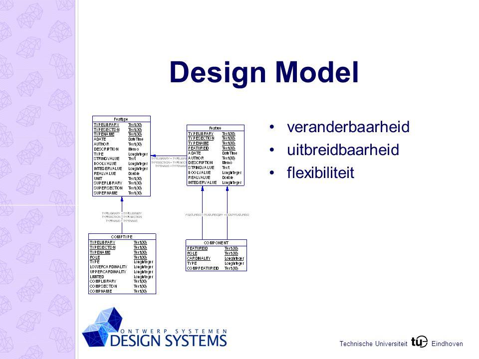 Eindhoven Technische Universiteit Design Model veranderbaarheid uitbreidbaarheid flexibiliteit