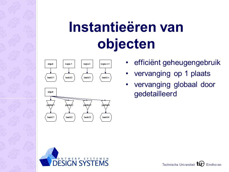 Eindhoven Technische Universiteit Instantieëren van objecten efficiënt geheugengebruik vervanging op 1 plaats vervanging globaal door gedetailleerd