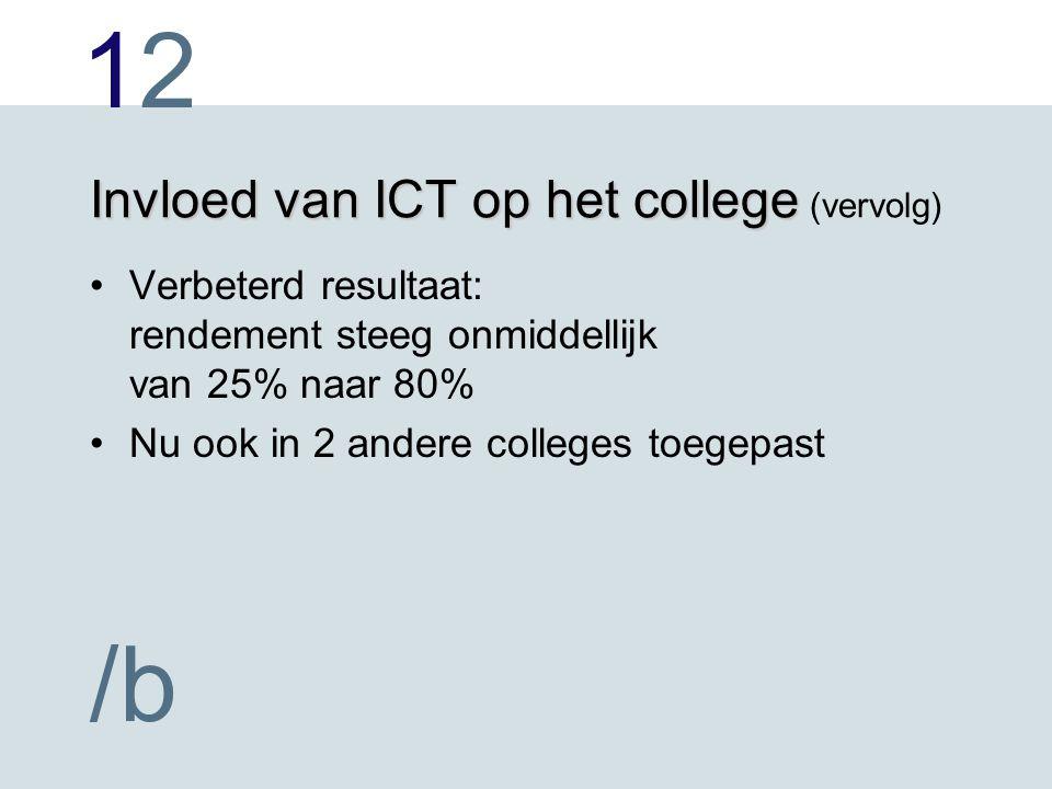 1212 /b Invloed van ICT op het college Invloed van ICT op het college (vervolg) Verbeterd resultaat: rendement steeg onmiddellijk van 25% naar 80% Nu