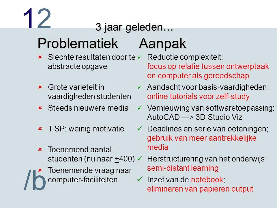 1212 /b ProblematiekAanpak Reductie complexiteit: focus op relatie tussen ontwerptaak en computer als gereedschap Aandacht voor basis-vaardigheden; on