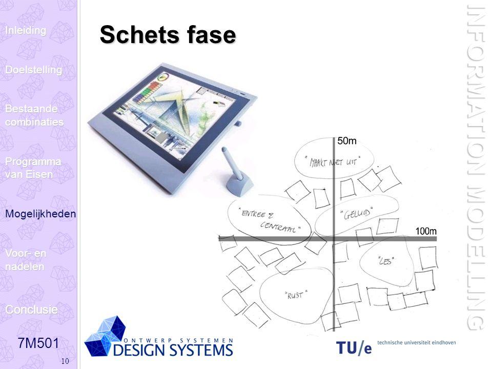 7M501 10 INFORMATION MODELLING Schets fase InleidingDoelstelling Bestaande combinaties Programma van Eisen Mogelijkheden Voor- en nadelen Conclusie