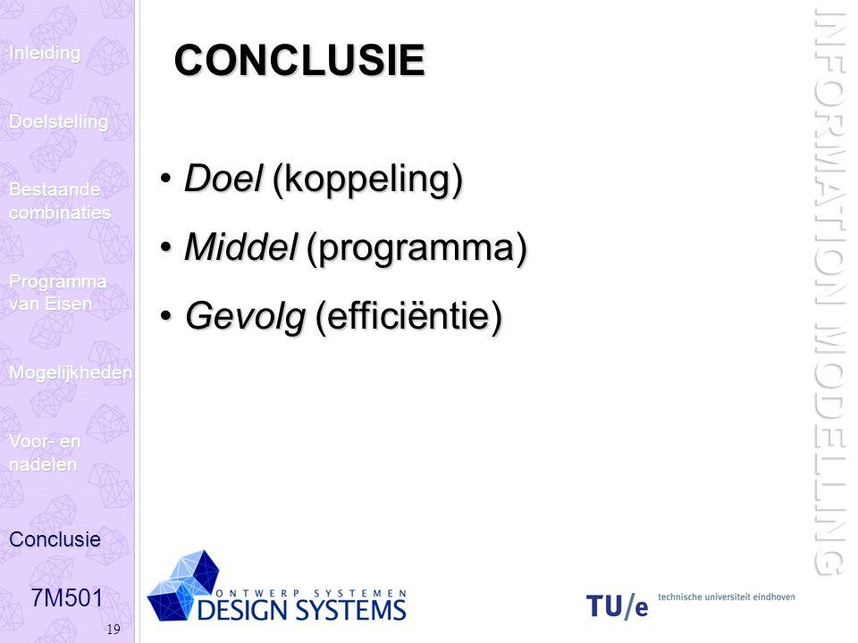 7M501 19 INFORMATION MODELLING CONCLUSIE Doel (koppeling) Middel (programma) Middel (programma) Gevolg (efficiëntie) Gevolg (efficiëntie) InleidingDoelstelling Bestaande combinaties Programma van Eisen Mogelijkheden Voor- en nadelen Conclusie