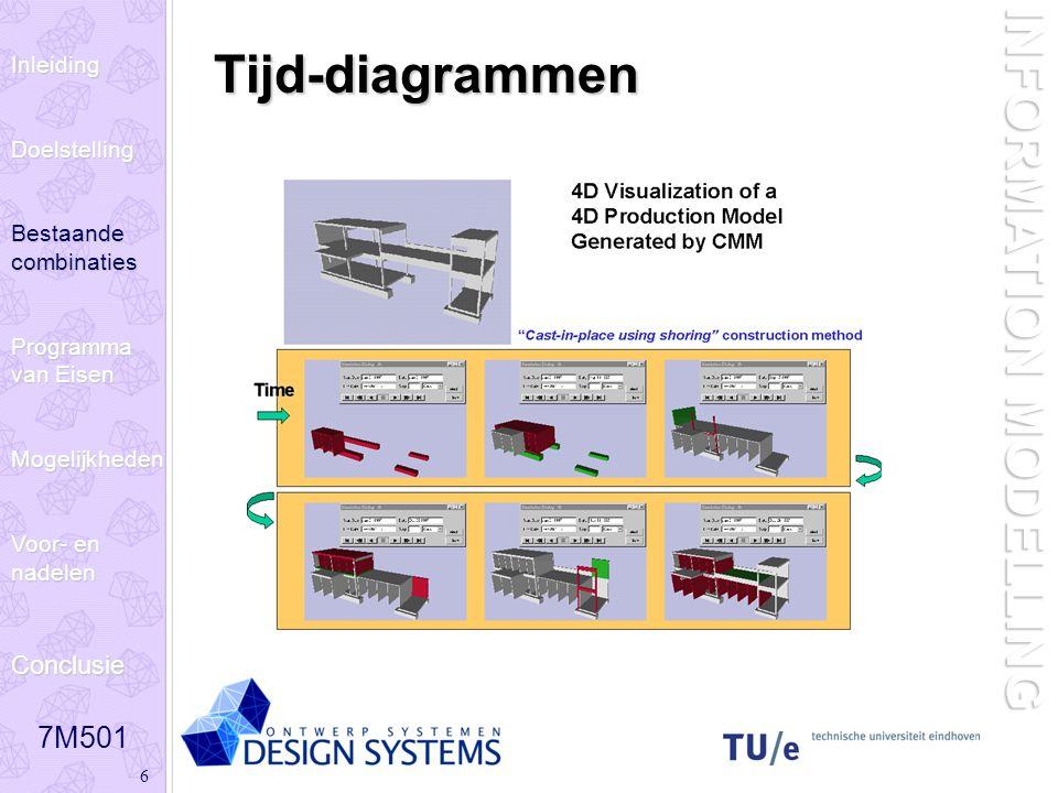 7M501 7 INFORMATION MODELLING Berekeningen achteraf InleidingDoelstelling Bestaande combinaties Programma van Eisen Mogelijkheden Voor- en nadelen Conclusie