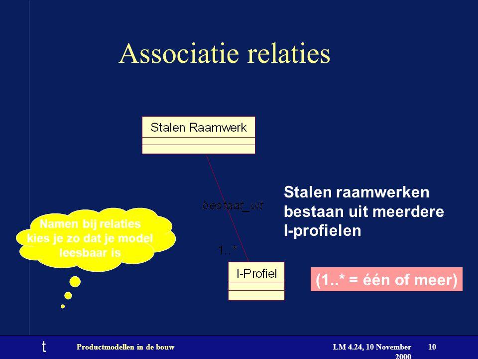 t LM 4.24, 10 November 2000 Productmodellen in de bouw10 Associatie relaties Stalen raamwerken bestaan uit meerdere I-profielen Namen bij relaties kies je zo dat je model leesbaar is (1..* = één of meer)
