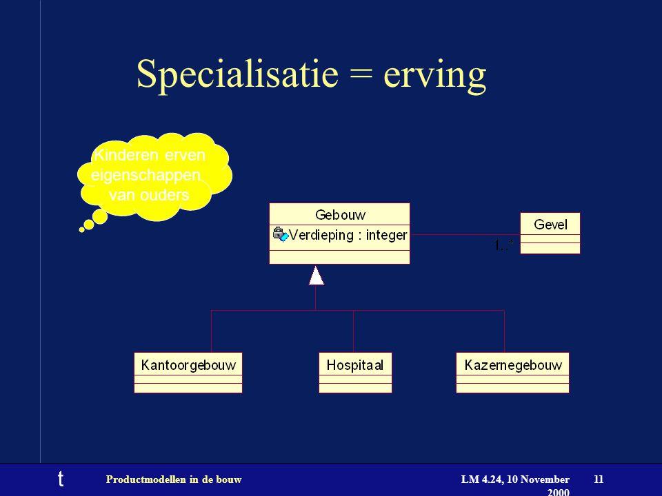 t LM 4.24, 10 November 2000 Productmodellen in de bouw11 Specialisatie = erving Kinderen erven eigenschappen van ouders