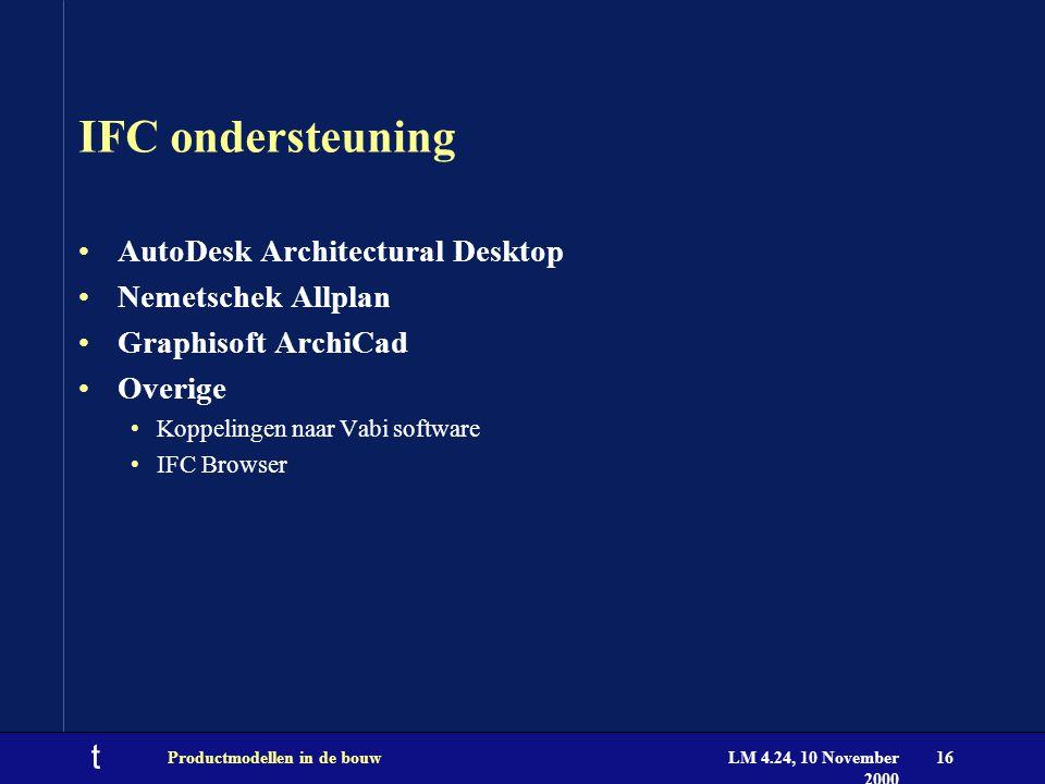 t LM 4.24, 10 November 2000 Productmodellen in de bouw16 IFC ondersteuning AutoDesk Architectural Desktop Nemetschek Allplan Graphisoft ArchiCad Overige Koppelingen naar Vabi software IFC Browser