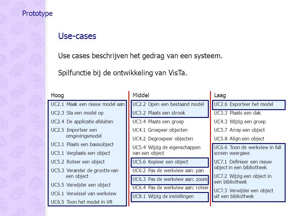 Prototype Use-cases Hoog UC2.1 Maak een nieuw model aan UC2.3 Sla een model op UC2.4 De applicatie afsluiten UC2.5 Importeer een omgevingsmodel UC3.1 Plaats een basisobject UC5.1 Verplaats een object UC5.2 Roteer een object UC5.3 Verander de grootte van een object UC5.5 Verwijder een object UC6.1 Verwissel van werkview UC6.5 Toon het model in VR Laag UC2.6 Exporteer het model UC3.3 Plaats een dak UC4.3 Wijzig een groep UC5.7 Array een object UC5.8 Align een object UC6.6 Toon de werkview in full screen weergave UC7.1 Definieer een nieuw object in een bibliotheek UC7.2 Wijzig een object in een bibliotheek UC7.3 Verwijder een object uit een bibliotheek Middel UC2.2 Open een bestaand model UC3.2 Plaats een strook UC3.4 Plaats een groep UC4.1 Groepeer objecten UC4.2 Degroepeer objecten UC5.4 Wijzig de eigenschappen van een object UC5.6 Kopieer een object UC6.2 Pas de werkview aan: pan UC6.3 Pas de werkview aan: zoom UC6.4 Pas de werkview aan: roteer UC8.1 Wijzig de instellingen Use cases beschrijven het gedrag van een systeem.