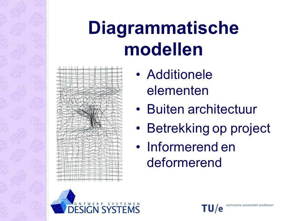 Diagrammatische modellen Additionele elementen Buiten architectuur Betrekking op project Informerend en deformerend