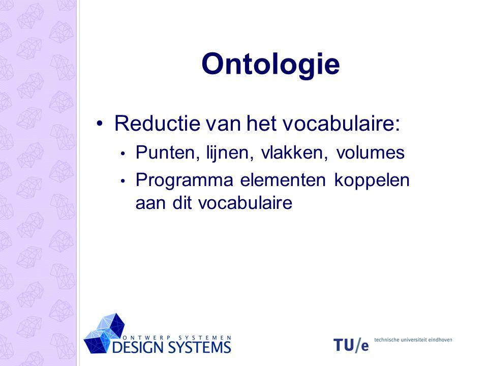 Ontologie Reductie van het vocabulaire: Punten, lijnen, vlakken, volumes Programma elementen koppelen aan dit vocabulaire