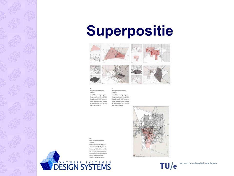 Superpositie
