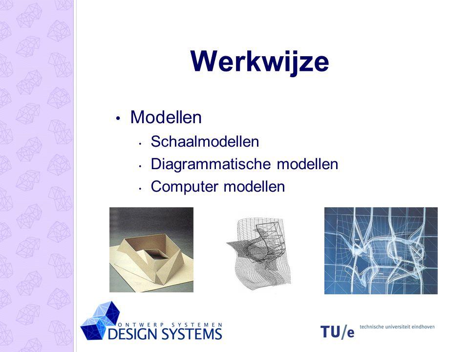 Werkwijze Modellen Schaalmodellen Diagrammatische modellen Computer modellen