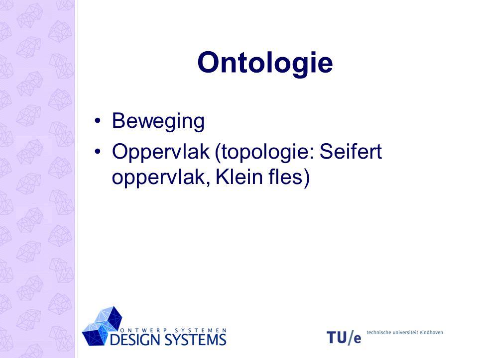 Ontologie Beweging Oppervlak (topologie: Seifert oppervlak, Klein fles)