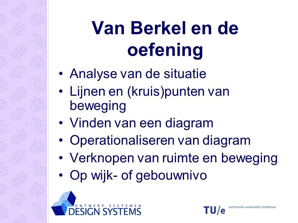 Van Berkel en de oefening Analyse van de situatie Lijnen en (kruis)punten van beweging Vinden van een diagram Operationaliseren van diagram Verknopen