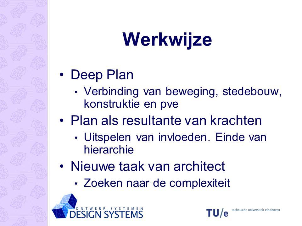 Werkwijze Deep Plan Verbinding van beweging, stedebouw, konstruktie en pve Plan als resultante van krachten Uitspelen van invloeden. Einde van hierarc