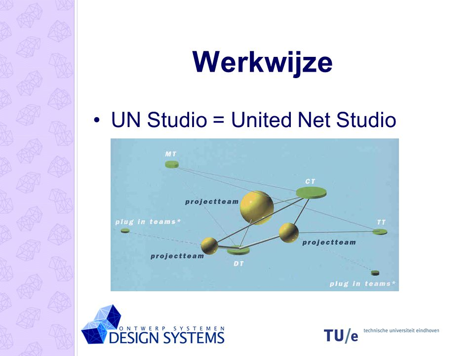 Werkwijze UN Studio = United Net Studio Projectteam/project Design team Co-ordination team Technology team Plug in team Management team