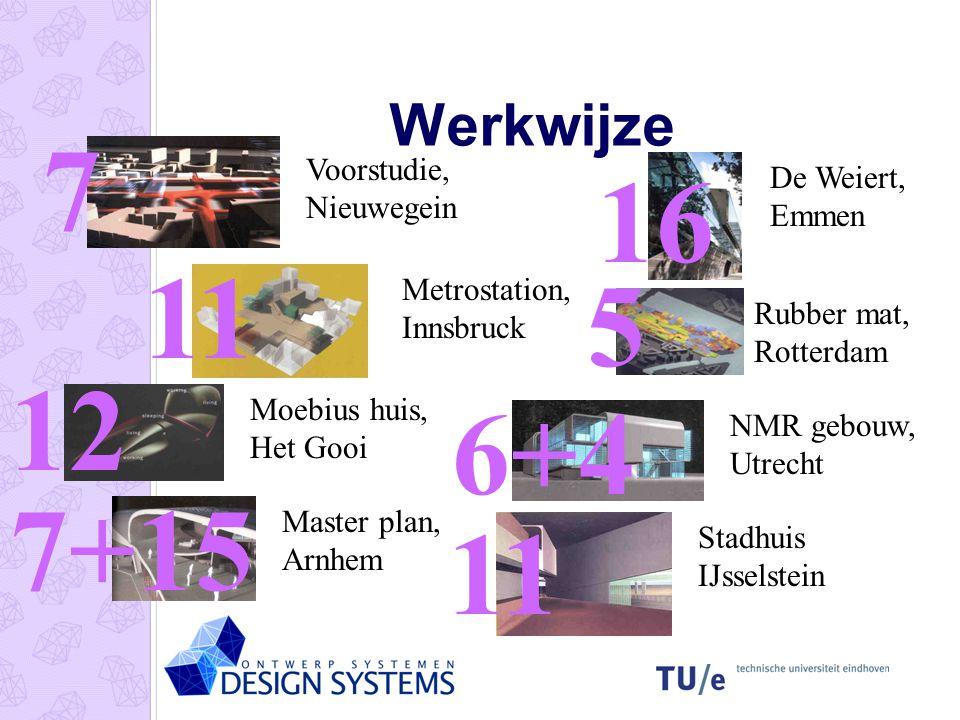 Werkwijze Voorstudie, Nieuwegein 7 De Weiert, Emmen 16 Metrostation, Innsbruck 11 Rubber mat, Rotterdam 5 Moebius huis, Het Gooi 12 NMR gebouw, Utrech