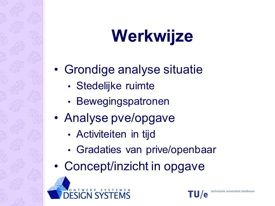 Werkwijze Grondige analyse situatie Stedelijke ruimte Bewegingspatronen Analyse pve/opgave Activiteiten in tijd Gradaties van prive/openbaar Concept/i
