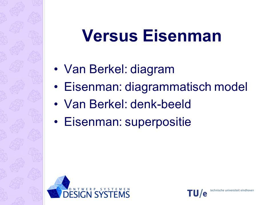 Versus Eisenman Van Berkel: diagram Eisenman: diagrammatisch model Van Berkel: denk-beeld Eisenman: superpositie