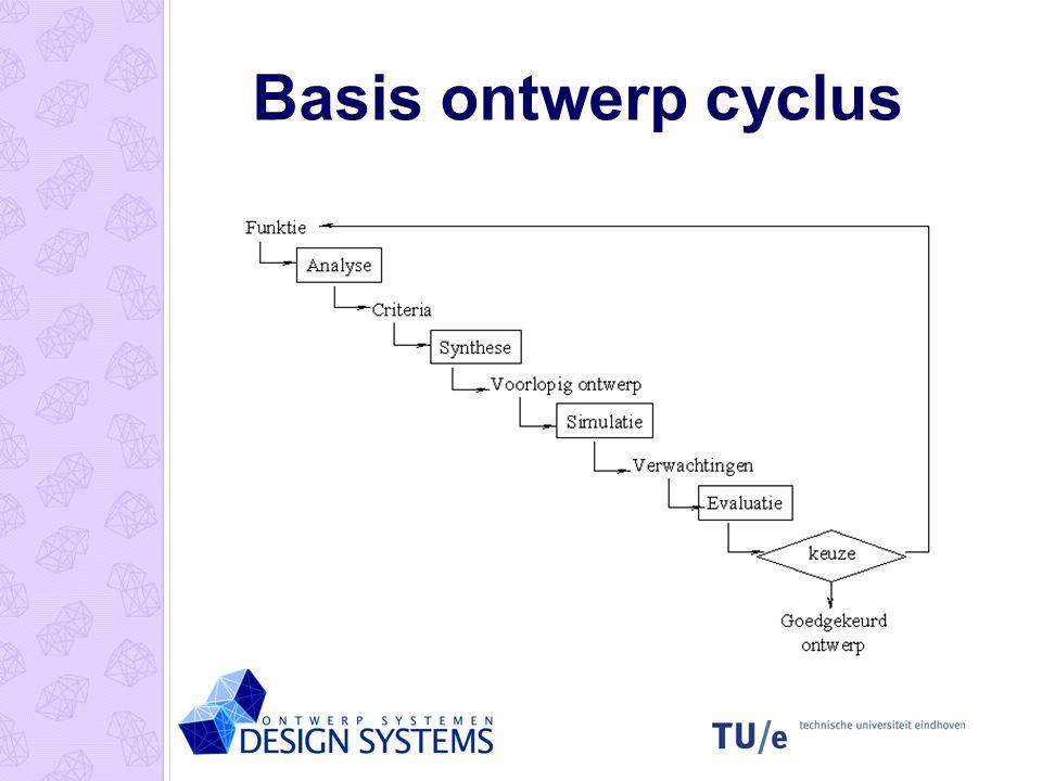 Ontwerpleer Wijzen van beschouwing: Introspectie. Case studies. (Computer)modellen. Protocolanalyse.